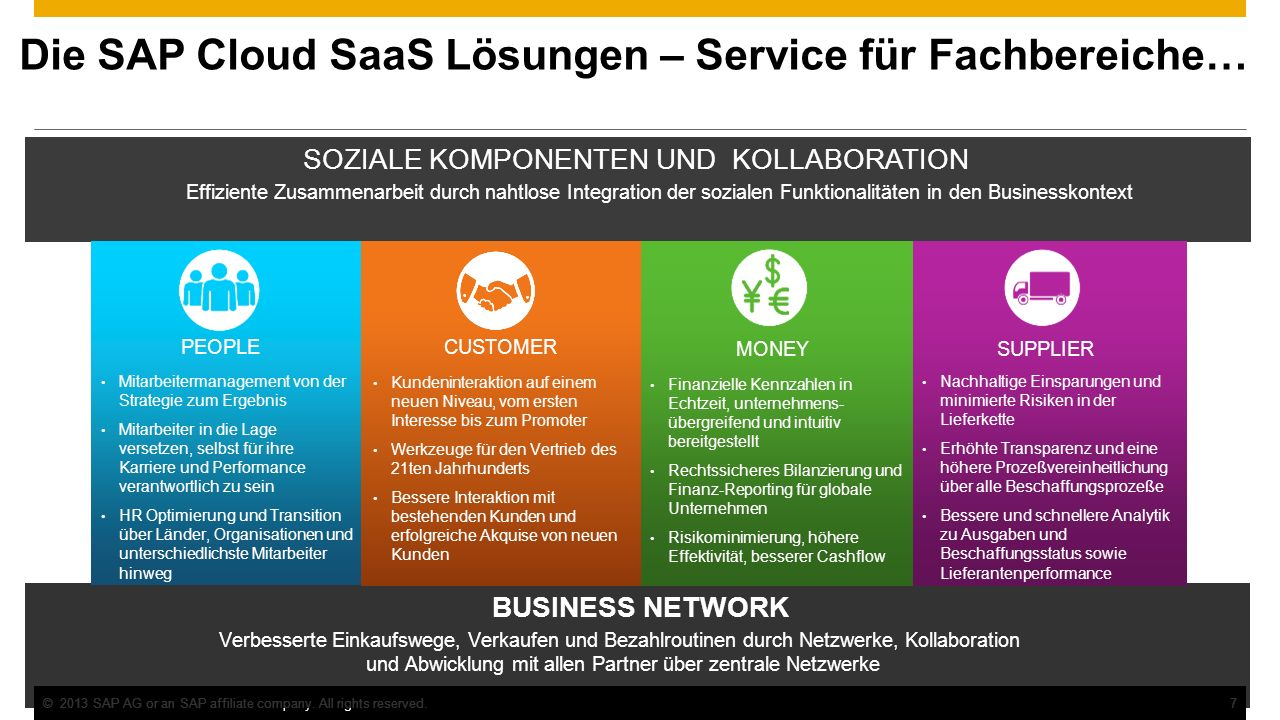 Die SAP Cloud SaaS Lösungen – Service für Fachbereiche…