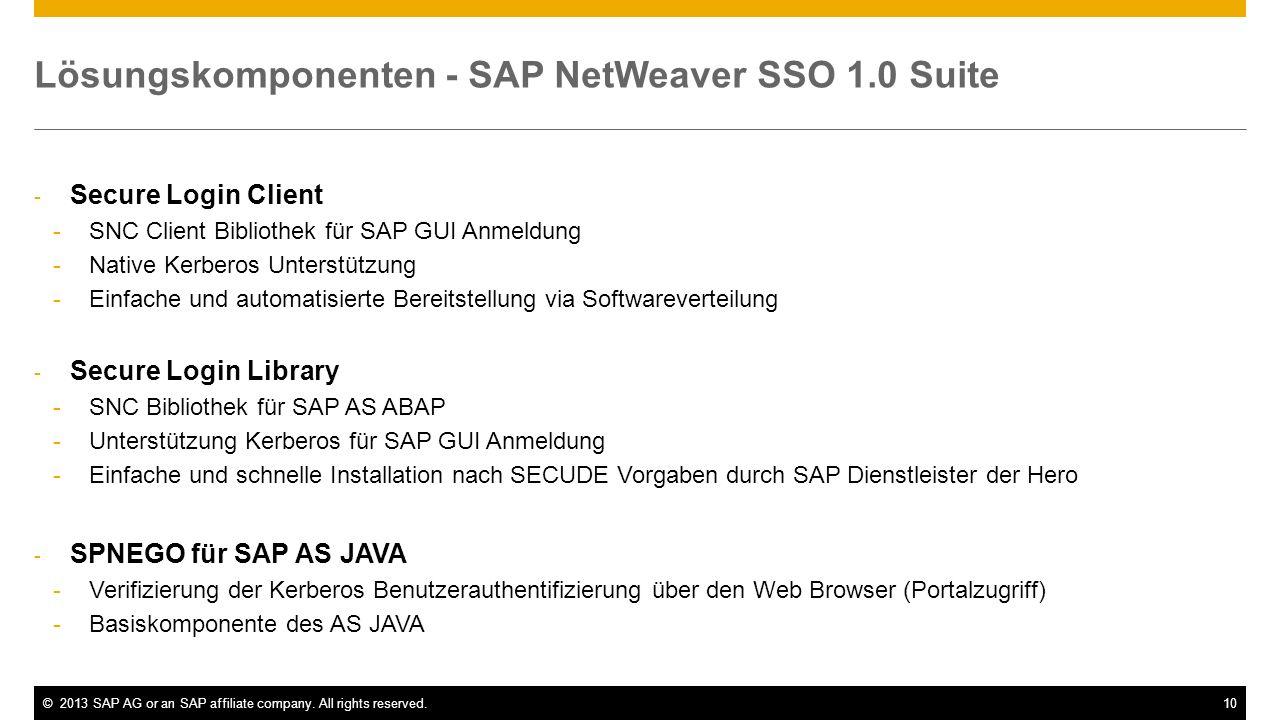 Lösungskomponenten - SAP NetWeaver SSO 1.0 Suite