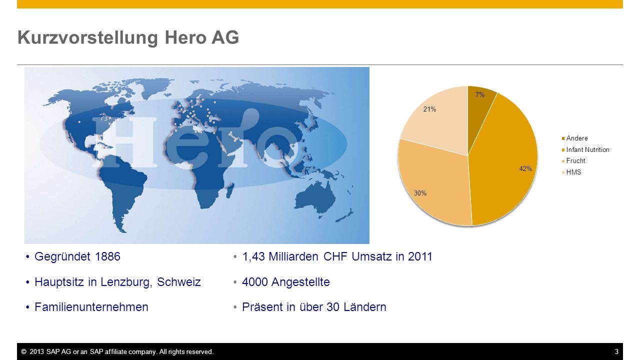 Kurzvorstellung Hero AG