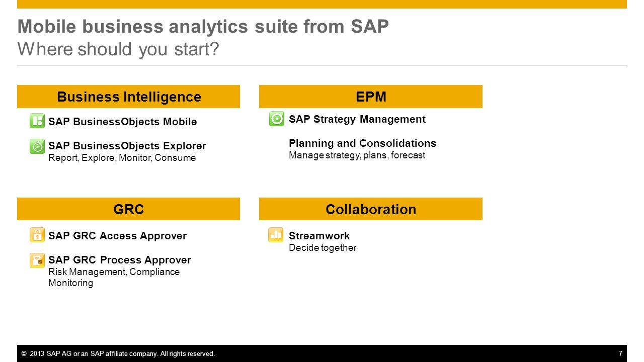 Mobile business analytics suite from SAP Where should you start