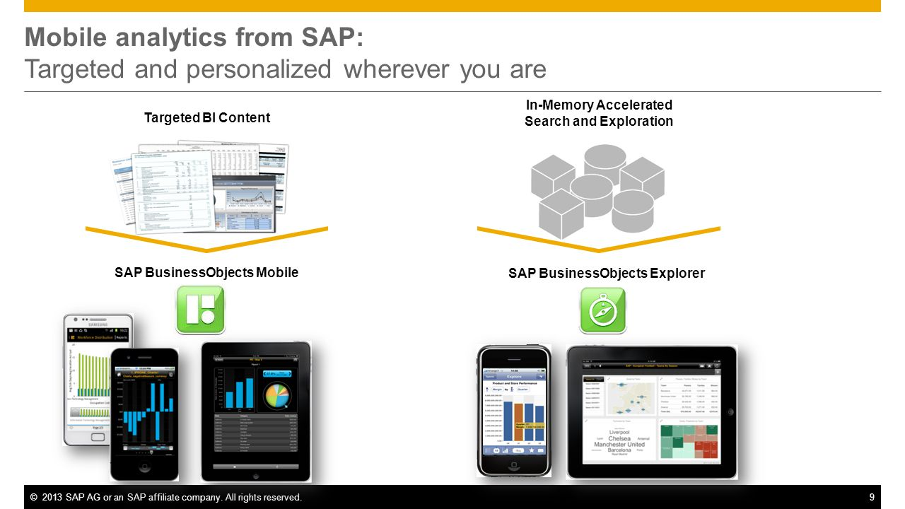 Mobile analytics from SAP: Targeted and personalized wherever you are