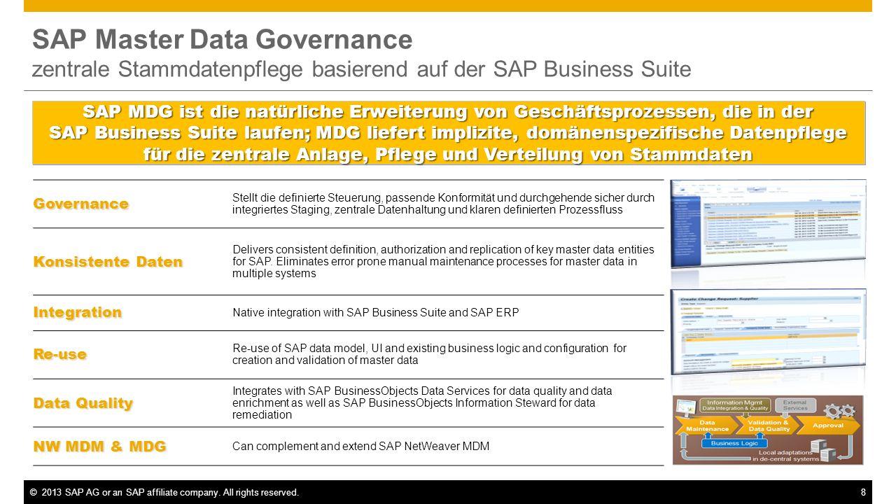 SAP Master Data Governance zentrale Stammdatenpflege basierend auf der SAP Business Suite