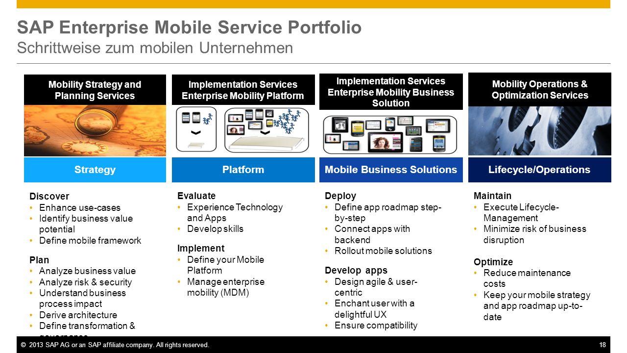 SAP Enterprise Mobile Service Portfolio Schrittweise zum mobilen Unternehmen