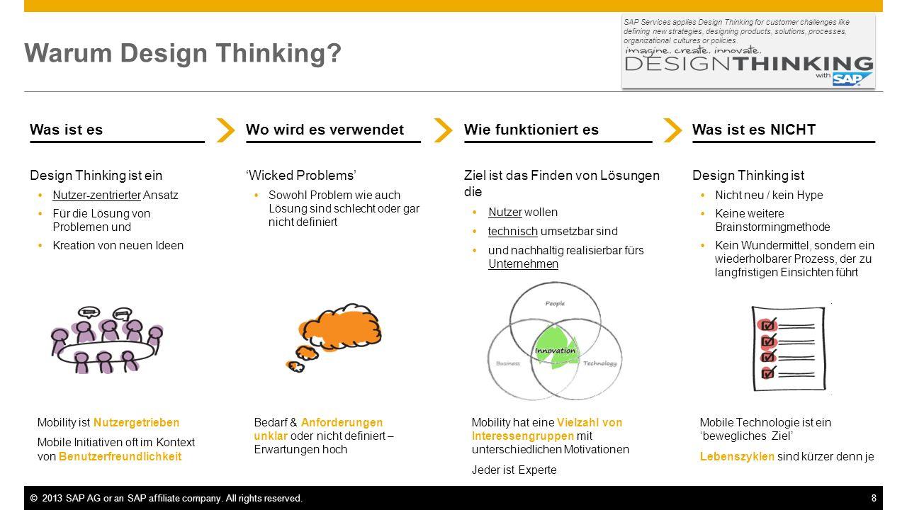 Warum Design Thinking Was ist es Wo wird es verwendet