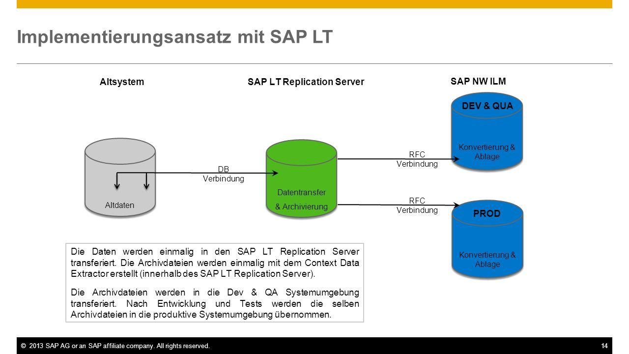 Implementierungsansatz mit SAP LT