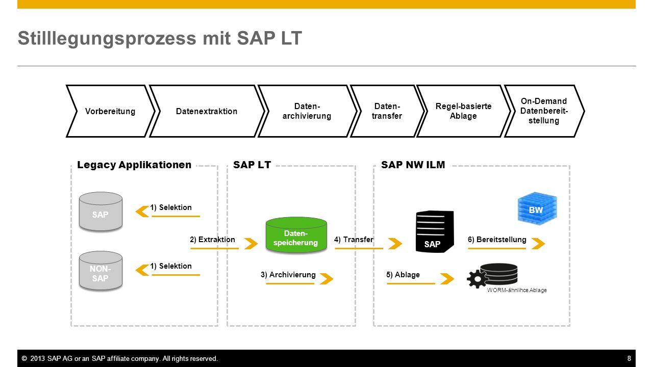 Stilllegungsprozess mit SAP LT