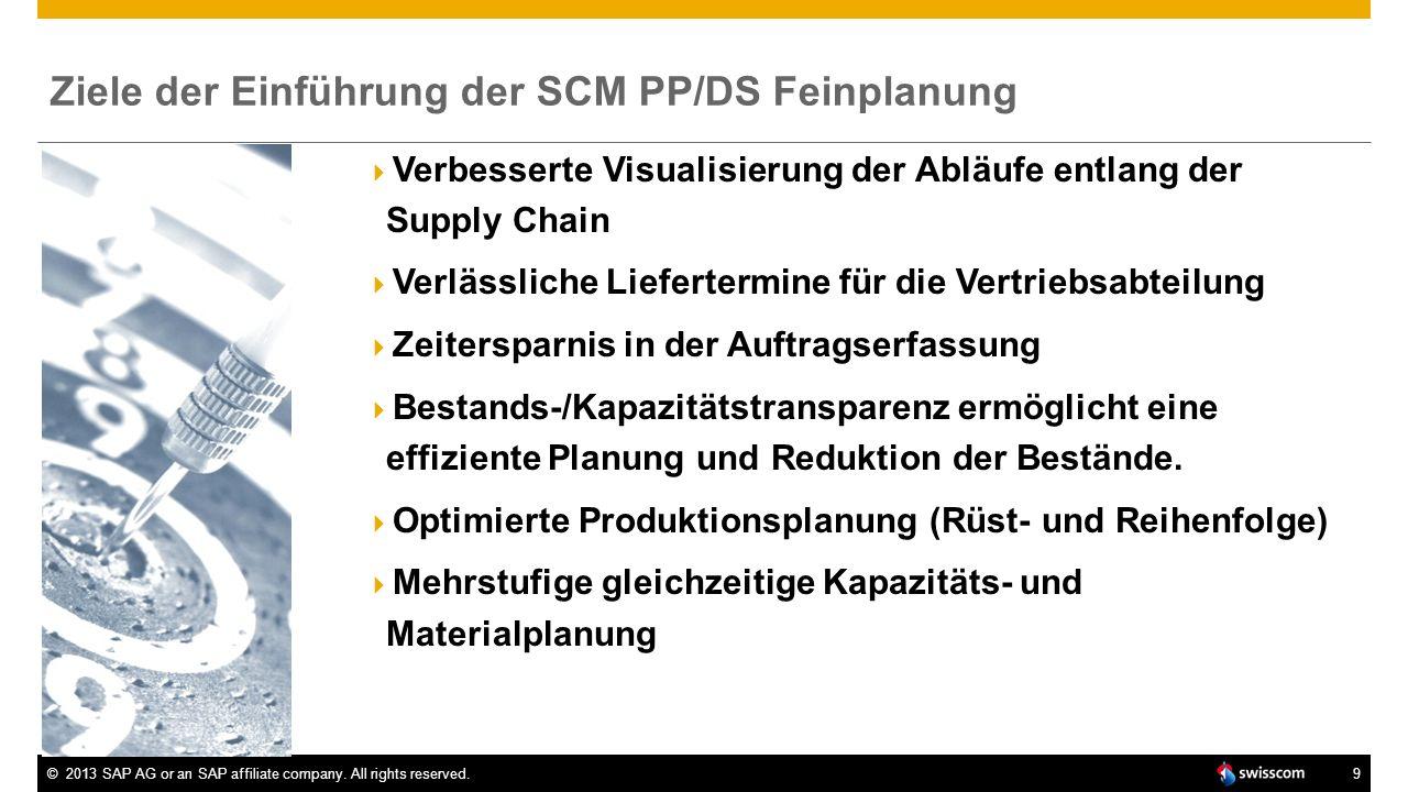 Ziele der Einführung der SCM PP/DS Feinplanung