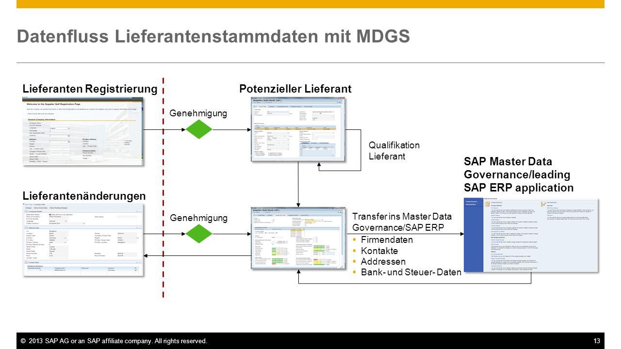 Datenfluss Lieferantenstammdaten mit MDGS