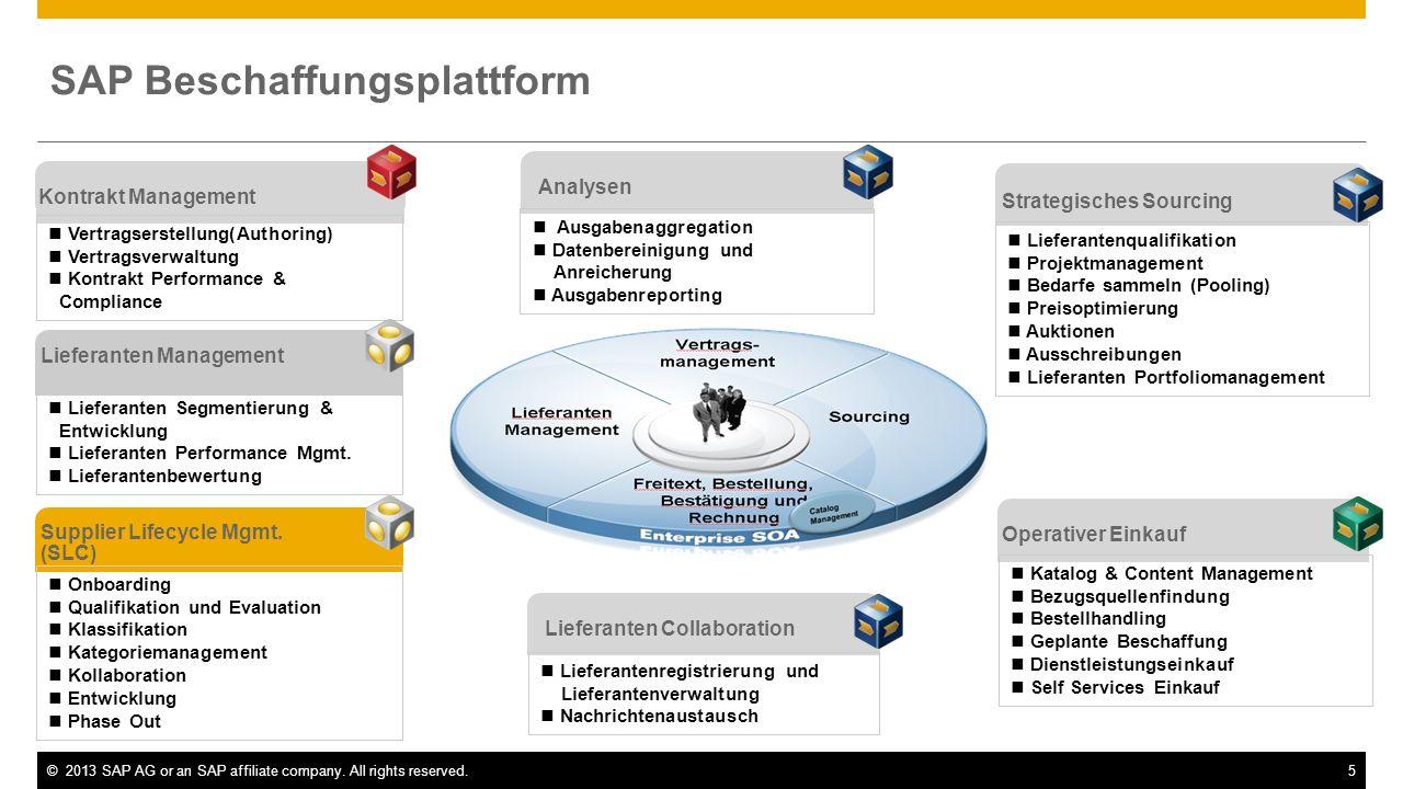 SAP Beschaffungsplattform