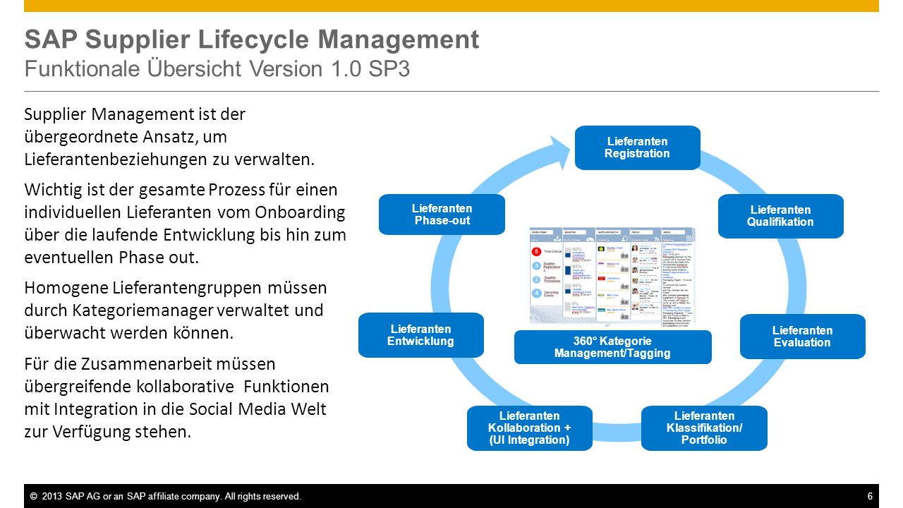SAP Supplier Lifecycle Management Funktionale Übersicht Version 1