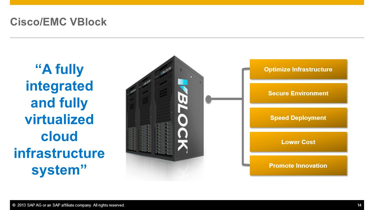 A fully integrated and fully virtualized cloud infrastructure system