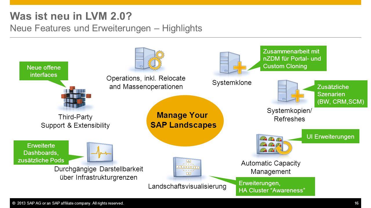 Was ist neu in LVM 2.0 Neue Features und Erweiterungen – Highlights