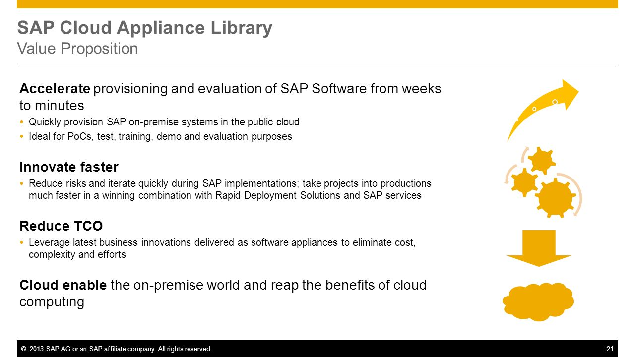 SAP Cloud Appliance Library Value Proposition