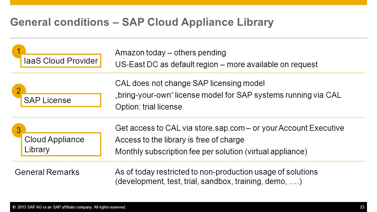 General conditions – SAP Cloud Appliance Library