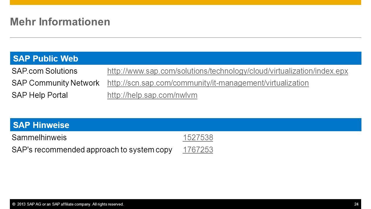 Mehr Informationen SAP Public Web SAP Hinweise SAP.com Solutions