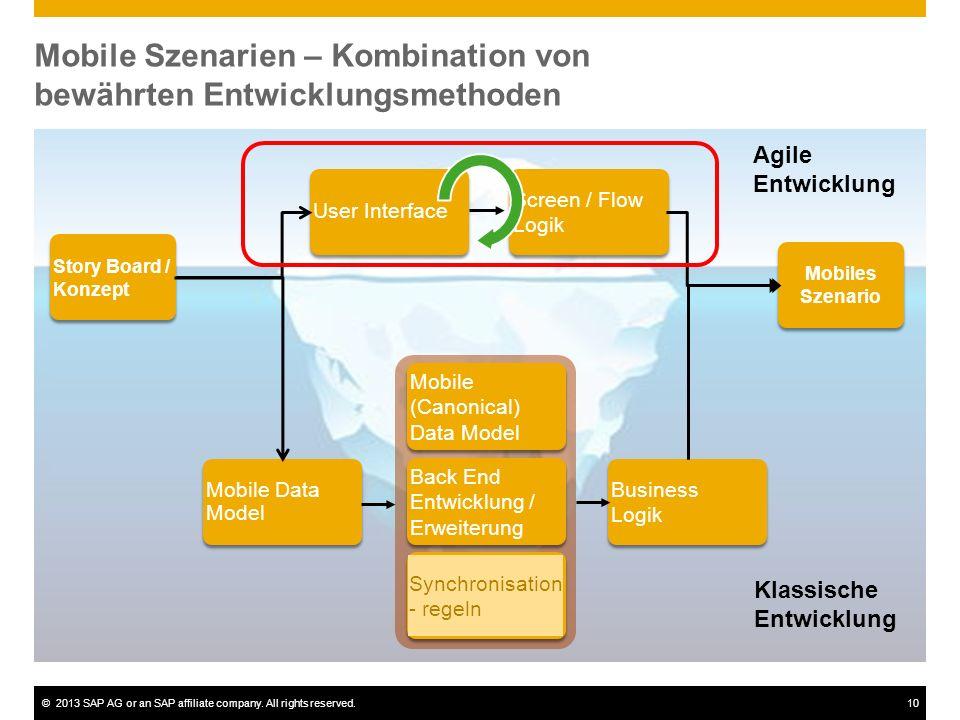Mobile Szenarien – Kombination von bewährten Entwicklungsmethoden