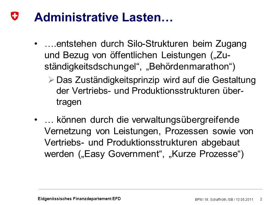 Administrative Lasten…
