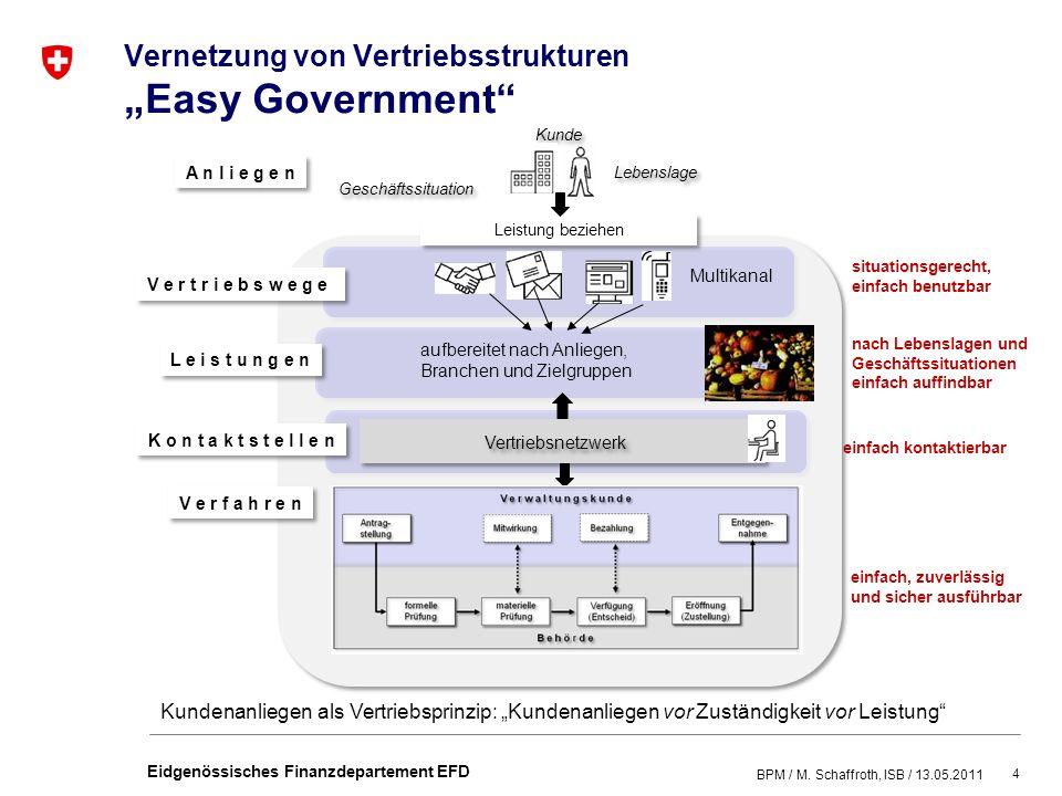 """Vernetzung von Vertriebsstrukturen """"Easy Government"""