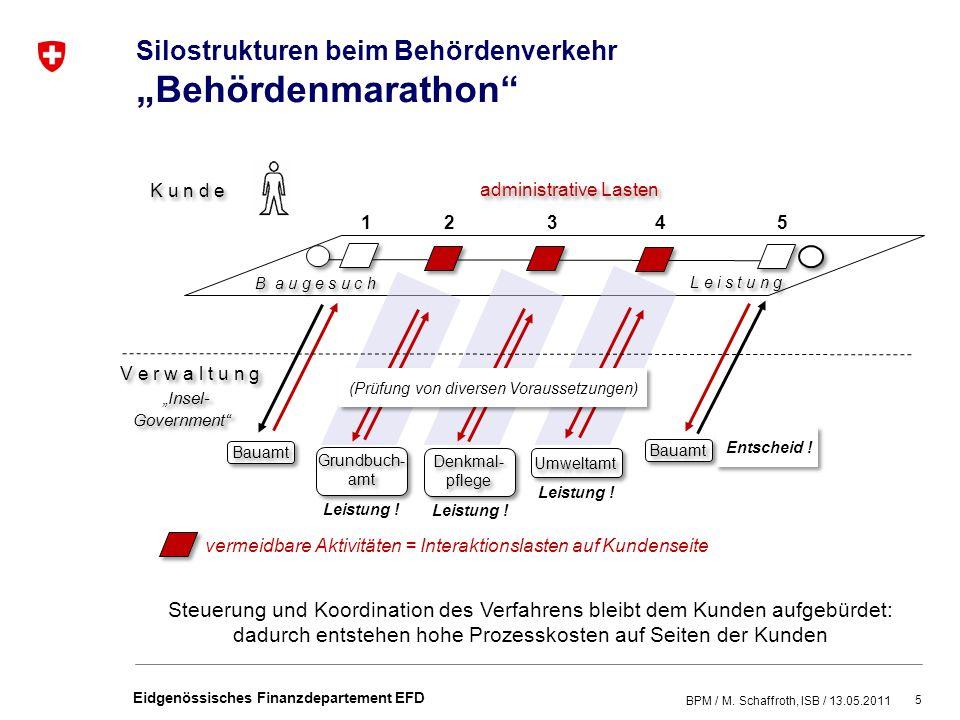 """Silostrukturen beim Behördenverkehr """"Behördenmarathon"""