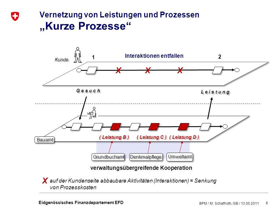 """Vernetzung von Leistungen und Prozessen """"Kurze Prozesse"""