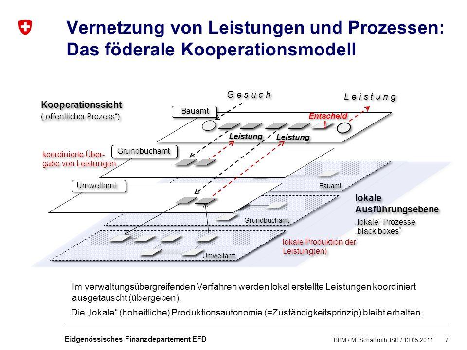 Vernetzung von Leistungen und Prozessen: Das föderale Kooperationsmodell