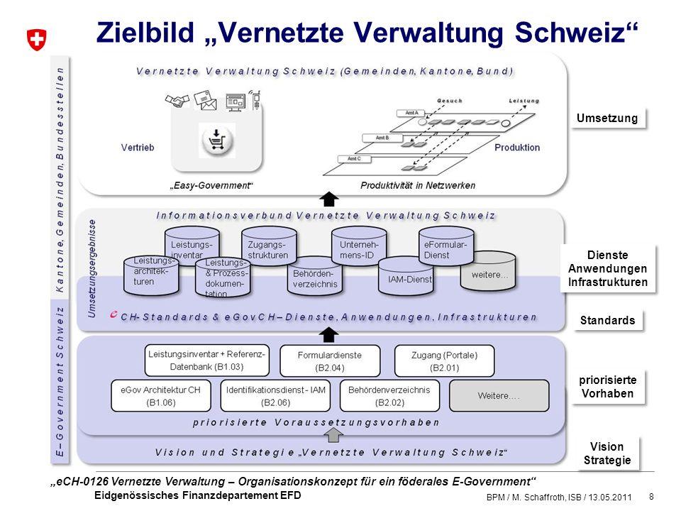 """Zielbild """"Vernetzte Verwaltung Schweiz"""