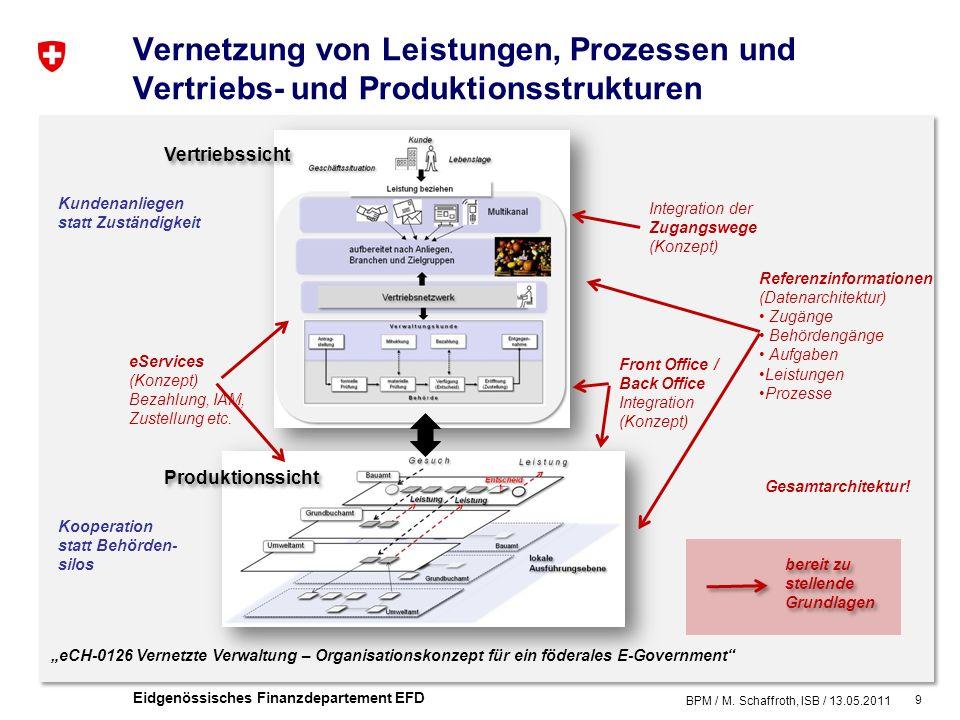 Vernetzung von Leistungen, Prozessen und Vertriebs- und Produktionsstrukturen