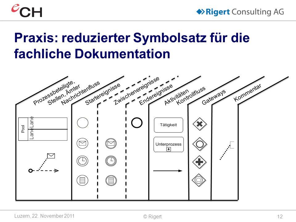 Praxis: reduzierter Symbolsatz für die fachliche Dokumentation