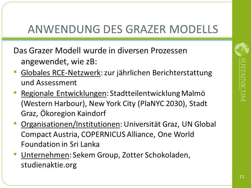 Anwendung des Grazer Modells