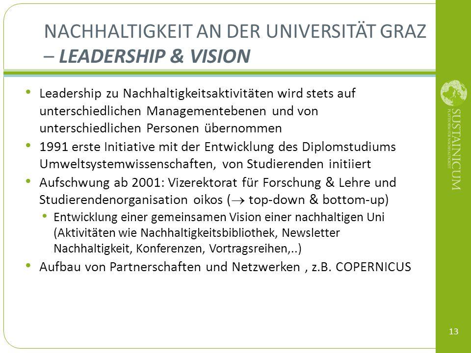 Nachhaltigkeit an der Universität Graz – Leadership & Vision