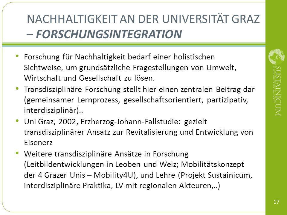Nachhaltigkeit an der Universität Graz – Forschungsintegration