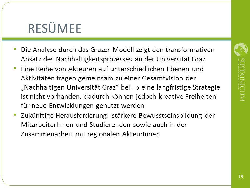 Resümee Die Analyse durch das Grazer Modell zeigt den transformativen Ansatz des Nachhaltigkeitsprozesses an der Universität Graz.