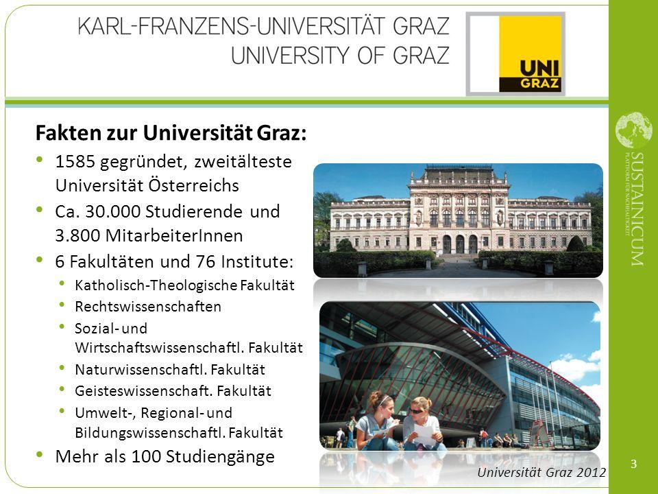 Fakten zur Universität Graz: