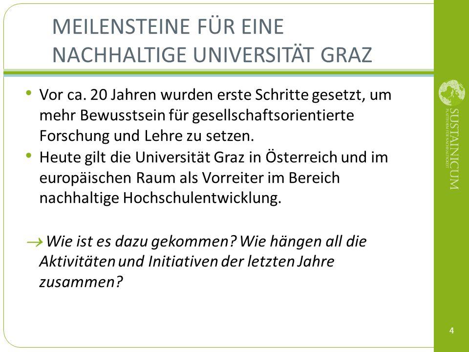 Meilensteine für eine nachhaltige Universität Graz