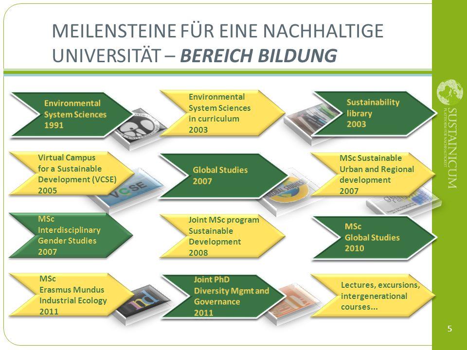 Meilensteine für eine nachhaltige Universität – Bereich Bildung