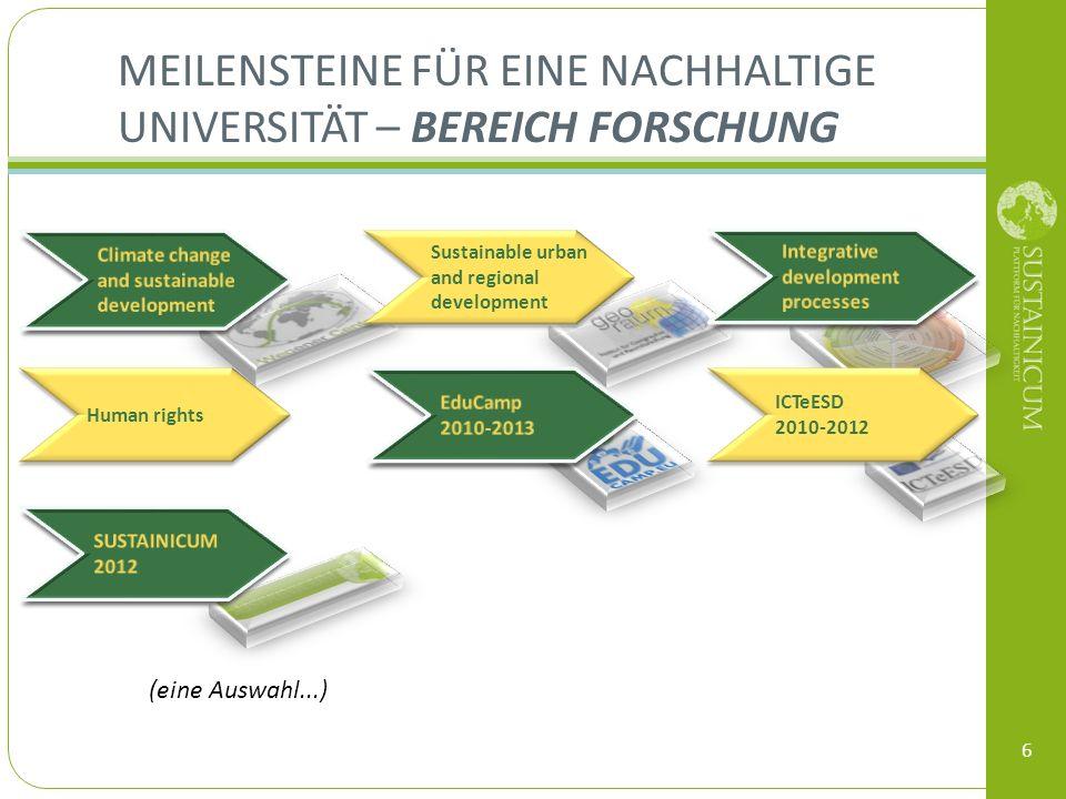 Meilensteine für eine nachhaltige Universität – Bereich Forschung
