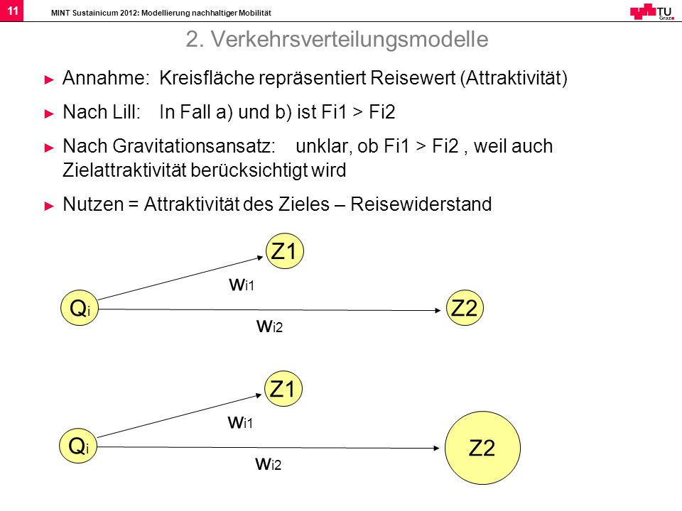 2. Verkehrsverteilungsmodelle