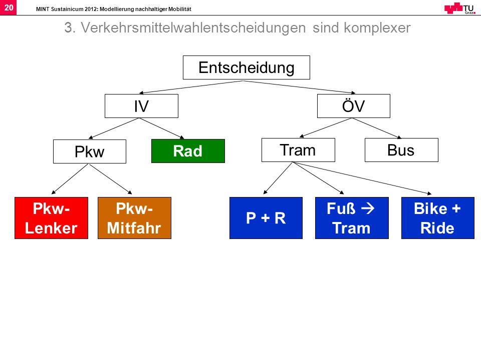 3. Verkehrsmittelwahlentscheidungen sind komplexer