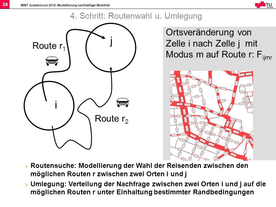 4. Schritt: Routenwahl u. Umlegung