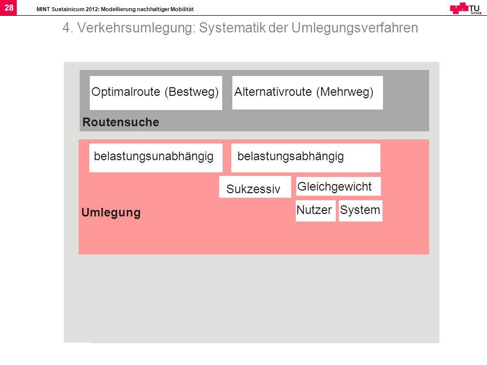 4. Verkehrsumlegung: Systematik der Umlegungsverfahren