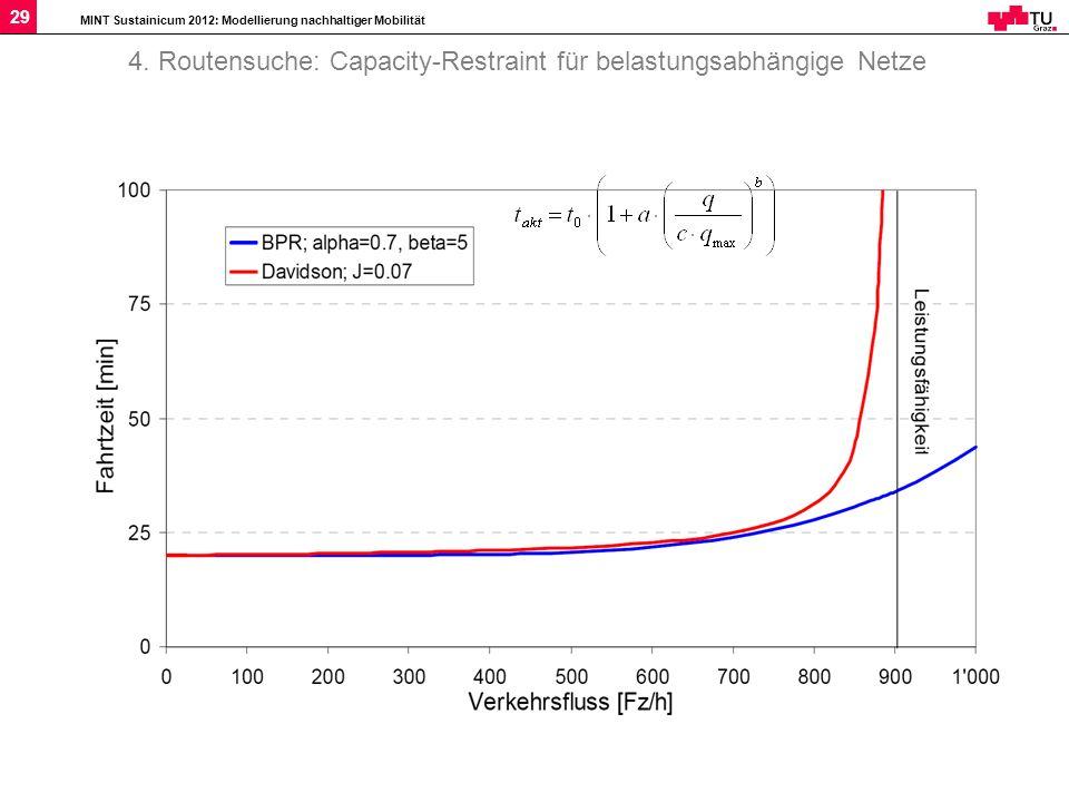 4. Routensuche: Capacity-Restraint für belastungsabhängige Netze