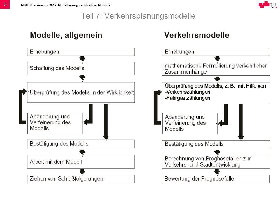 Teil 7: Verkehrsplanungsmodelle
