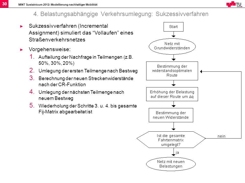 4. Belastungsabhängige Verkehrsumlegung: Sukzessivverfahren