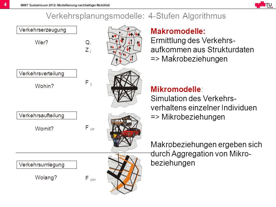 Verkehrsplanungsmodelle: 4-Stufen Algorithmus
