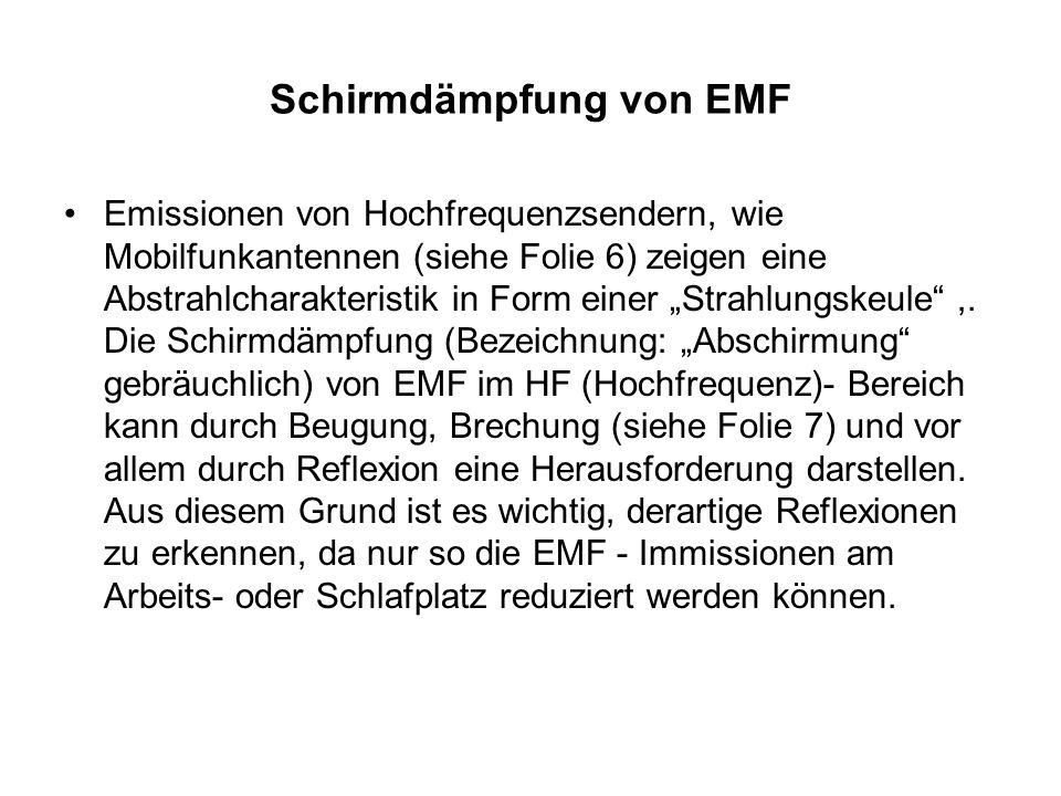 Schirmdämpfung von EMF