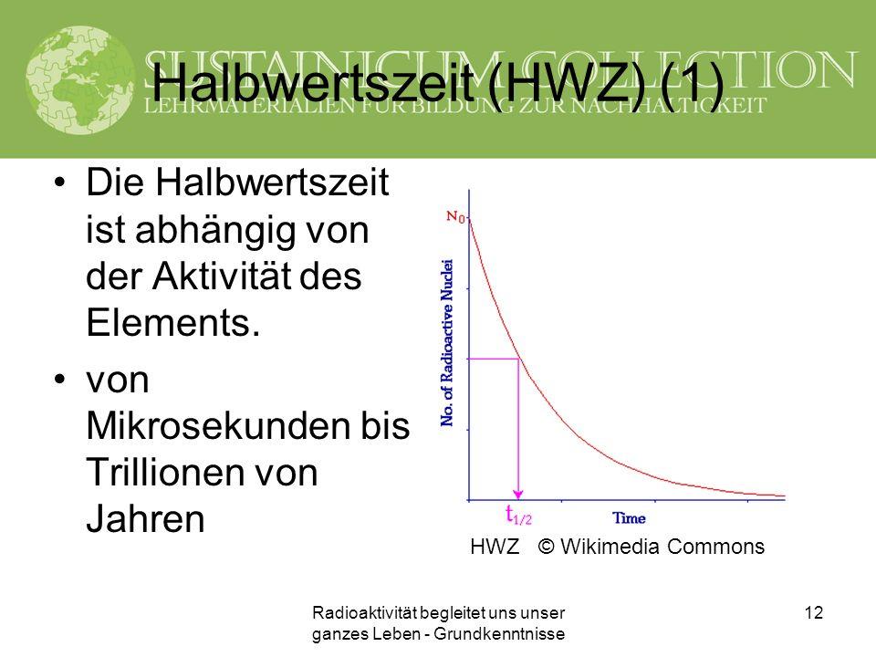 Halbwertszeit (HWZ) (1)