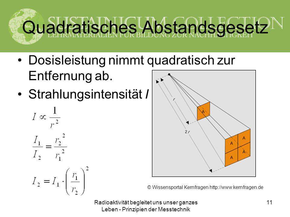 Quadratisches Abstandsgesetz