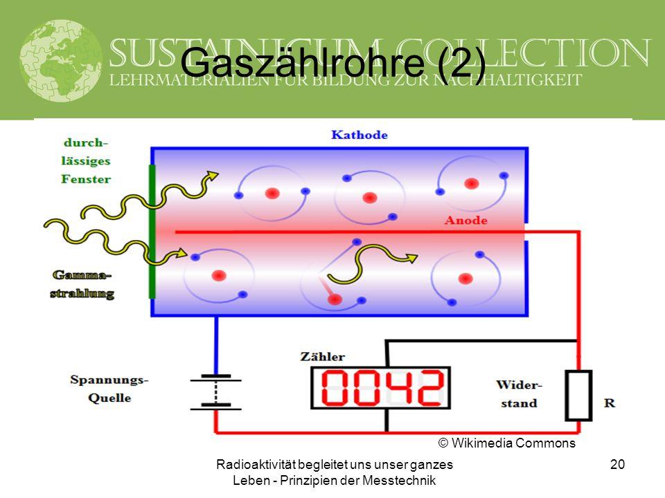 Gaszählrohre (2) © Wikimedia Commons