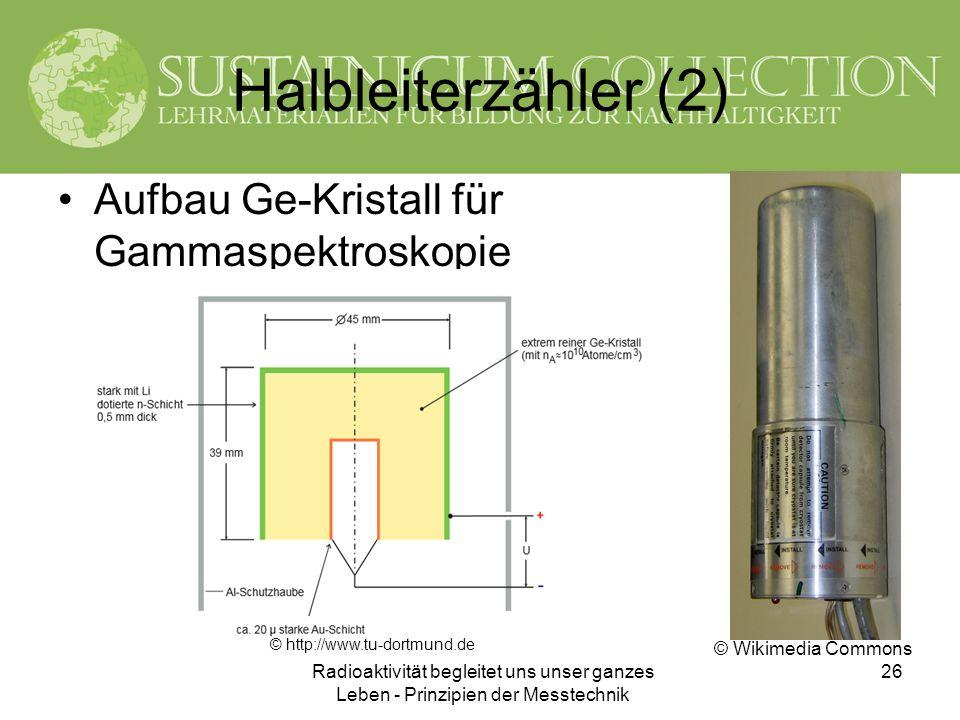 Halbleiterzähler (2) Aufbau Ge-Kristall für Gammaspektroskopie