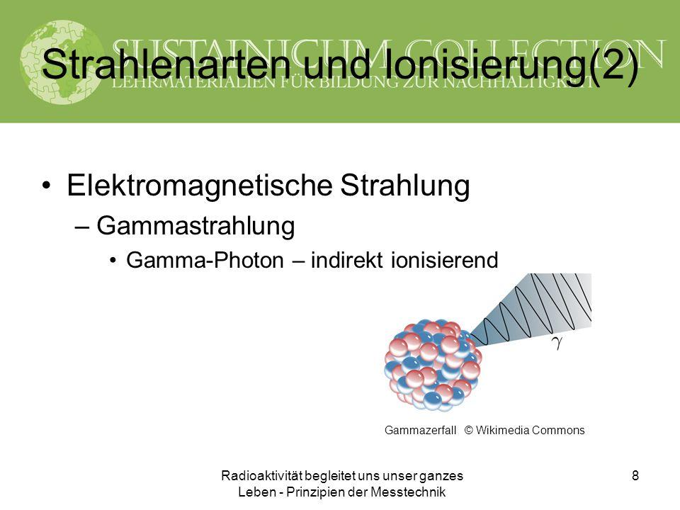 Strahlenarten und Ionisierung(2)
